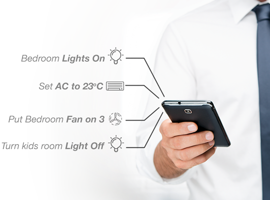 Home Automation System | Smart Home Automation Companies In